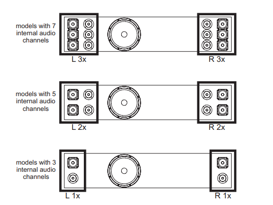 Viscount Audio System Drawing