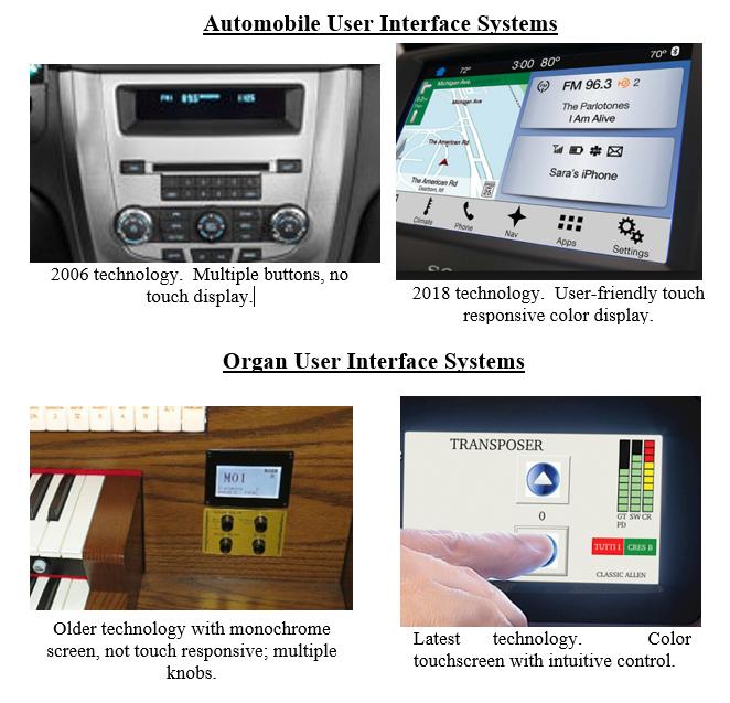 Organ & Auto User Interfaces